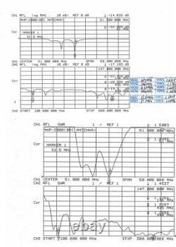 BRC HP-2000 VHF/UHF/6M (50/146/440 Mhz) Tri-Band Base Antenna and 75 FT Coax