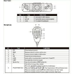 TYT TH-9800 Plus 50 Watt Quad Band 29/50/144/430MHz Mobile Transceiver Ham Radio